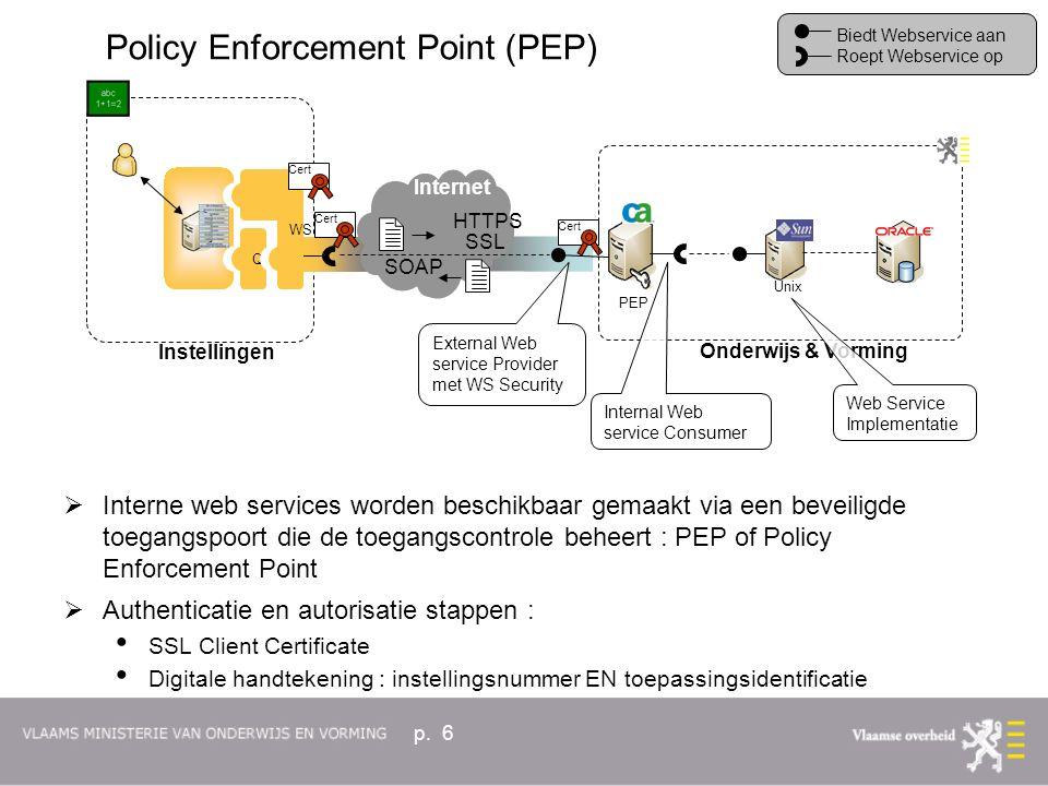 p. 6  Interne web services worden beschikbaar gemaakt via een beveiligde toegangspoort die de toegangscontrole beheert : PEP of Policy Enforcement Po