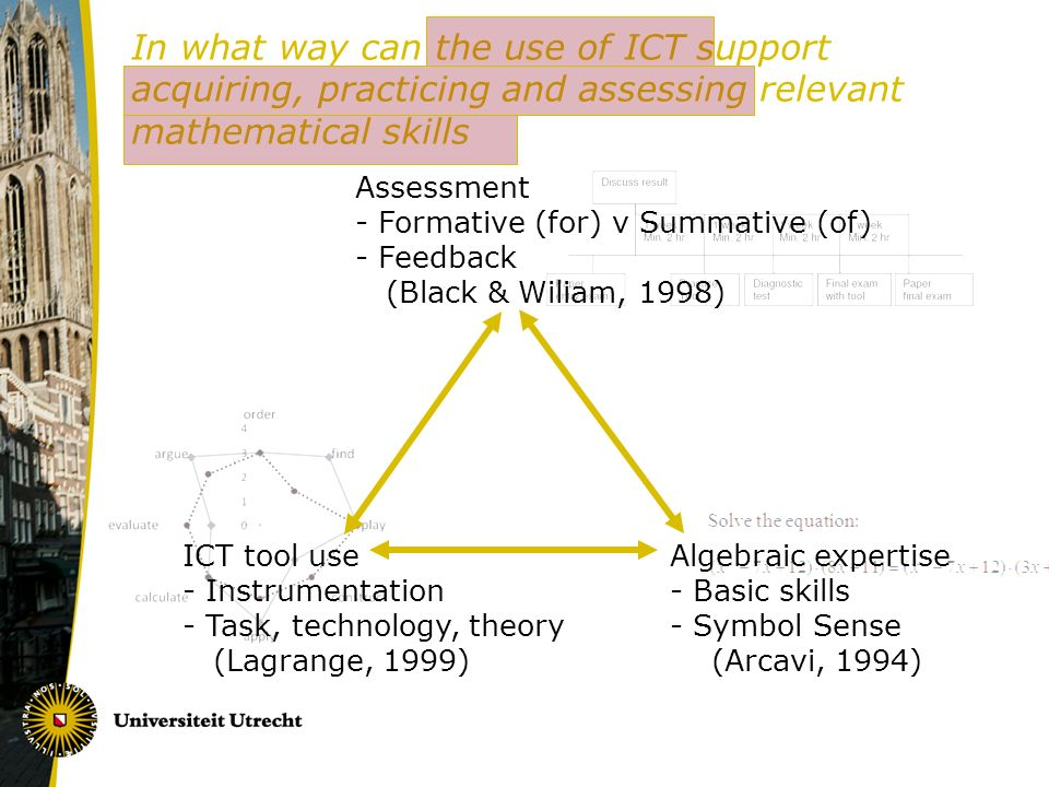 In what way can the use of ICT support acquiring, practicing and assessing relevant mathematical skills Assessment - Formative (for) v Summative (of) - Feedback (Black & Wiliam, 1998) ICT tool use - Instrumentation - Task, technology, theory (Lagrange, 1999) Algebraic expertise - Basic skills - Symbol Sense (Arcavi, 1994)