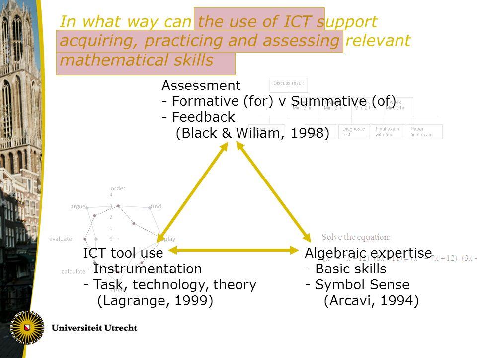 Wat is er al gedaan.Evaluatie instrument om tools voor algebra mee te beoordelen.