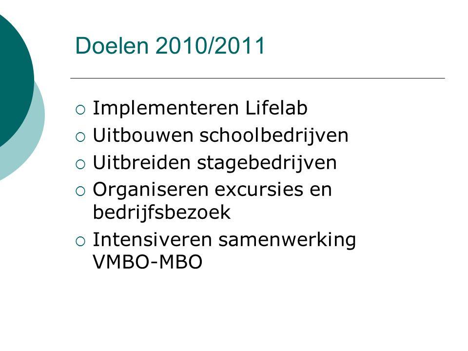 Doelen 2010/2011  Implementeren Lifelab  Uitbouwen schoolbedrijven  Uitbreiden stagebedrijven  Organiseren excursies en bedrijfsbezoek  Intensiveren samenwerking VMBO-MBO