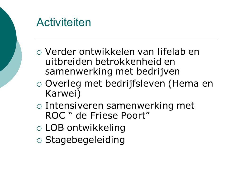 Activiteiten  Verder ontwikkelen van lifelab en uitbreiden betrokkenheid en samenwerking met bedrijven  Overleg met bedrijfsleven (Hema en Karwei)  Intensiveren samenwerking met ROC de Friese Poort  LOB ontwikkeling  Stagebegeleiding