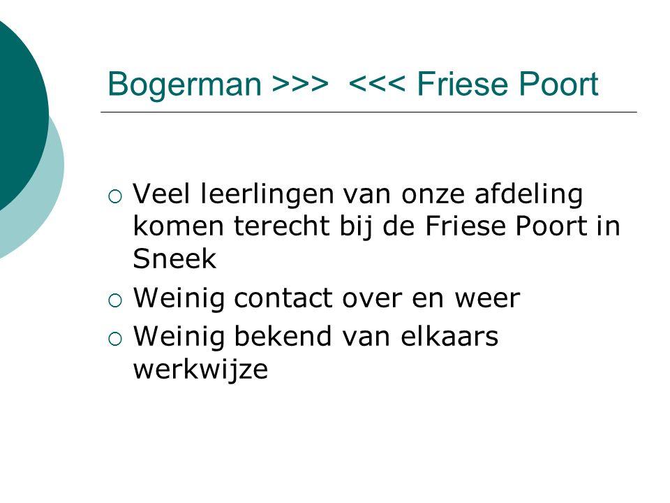 Bogerman >>> <<< Friese Poort  Veel leerlingen van onze afdeling komen terecht bij de Friese Poort in Sneek  Weinig contact over en weer  Weinig bekend van elkaars werkwijze
