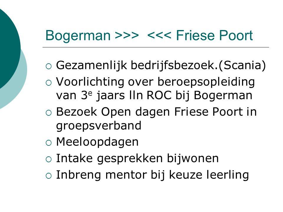 Bogerman >>> <<< Friese Poort  Gezamenlijk bedrijfsbezoek.(Scania)  Voorlichting over beroepsopleiding van 3 e jaars lln ROC bij Bogerman  Bezoek Open dagen Friese Poort in groepsverband  Meeloopdagen  Intake gesprekken bijwonen  Inbreng mentor bij keuze leerling