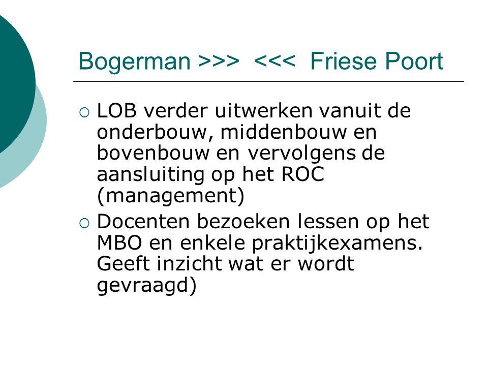 Bogerman >>> <<< Friese Poort  LOB verder uitwerken vanuit de onderbouw, middenbouw en bovenbouw en vervolgens de aansluiting op het ROC (management)  Docenten bezoeken lessen op het MBO en enkele praktijkexamens.