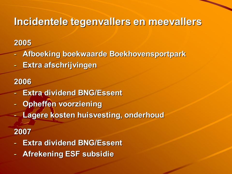 Incidentele tegenvallers en meevallers 2005 -Afboeking boekwaarde Boekhovensportpark -Extra afschrijvingen 2006 -Extra dividend BNG/Essent -Opheffen v