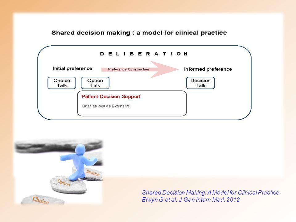 Shared Decision Making: A Model for Clinical Practice. Elwyn G et al. J Gen Intern Med. 2012