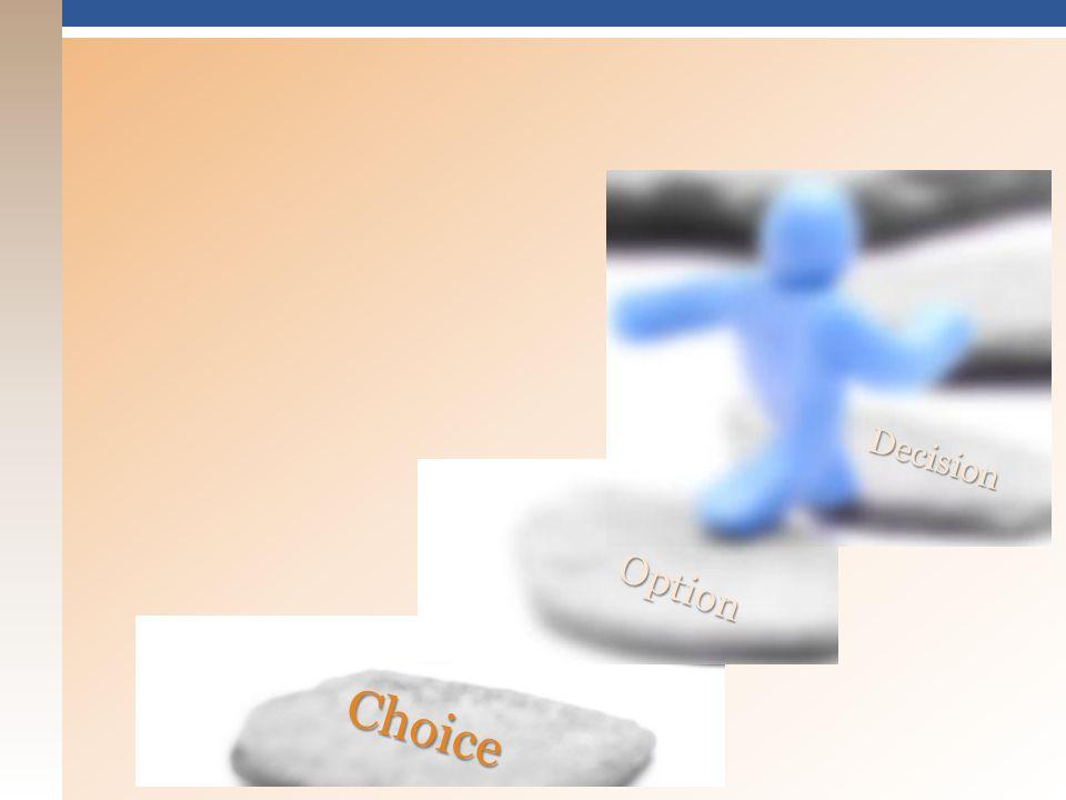Choice Decision Option Decision