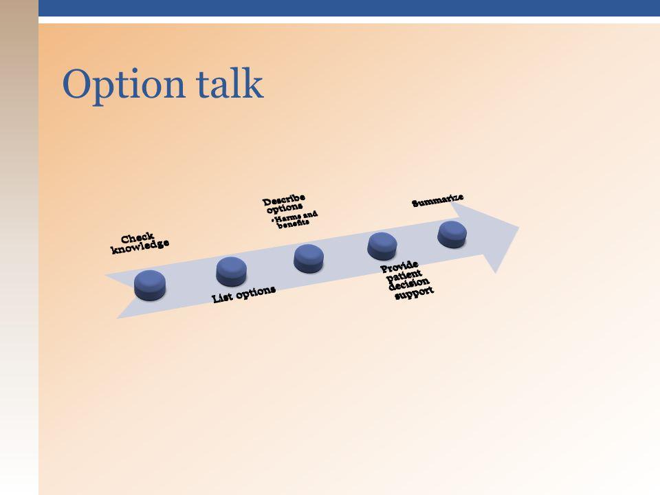 Option talk
