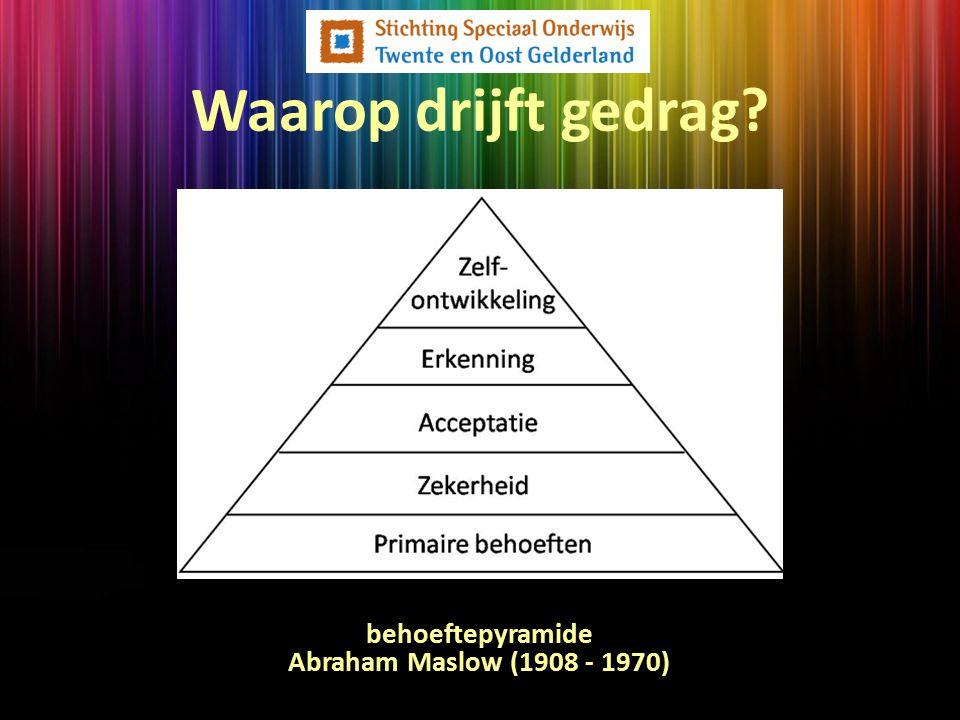 behoeftepyramide Abraham Maslow (1908 - 1970)
