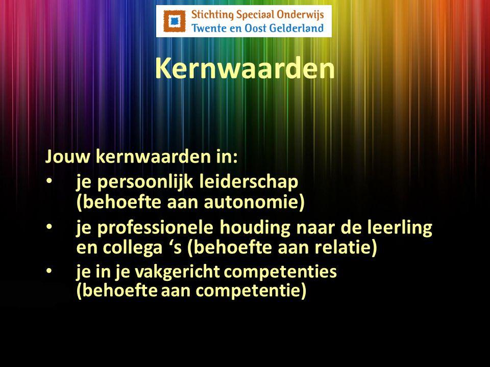 Kernwaarden Jouw kernwaarden in: je persoonlijk leiderschap (behoefte aan autonomie) je professionele houding naar de leerling en collega 's (behoefte