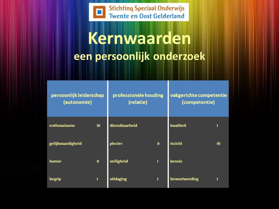 Kernwaarden een persoonlijk onderzoek persoonlijk leiderschap (autonomie) professionele houding (relatie) vakgerichte competentie (competentie) enthou