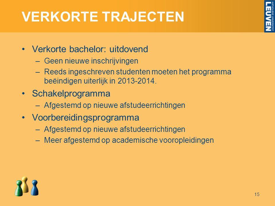 VERKORTE TRAJECTEN Verkorte bachelor: uitdovend –Geen nieuwe inschrijvingen –Reeds ingeschreven studenten moeten het programma beëindigen uiterlijk in 2013-2014.
