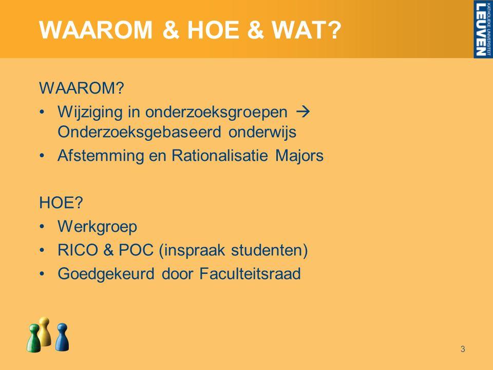 WAAROM & HOE & WAT. WAAROM.