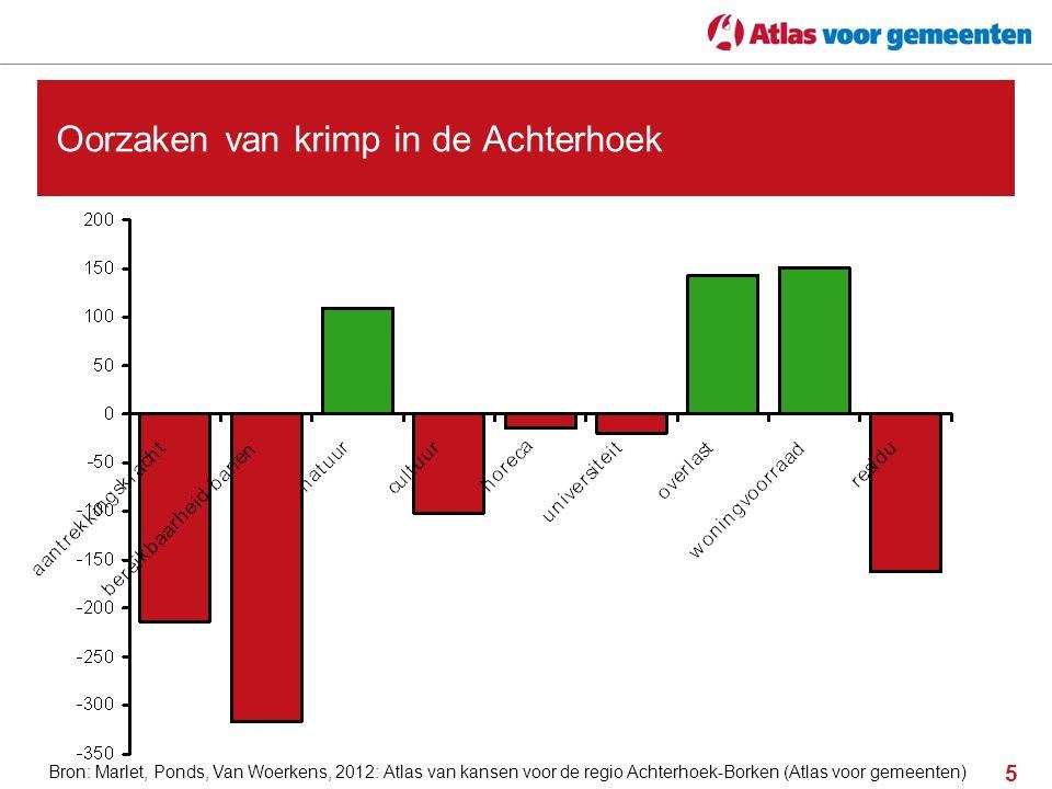 5 Oorzaken van krimp in de Achterhoek Bron: Marlet, Ponds, Van Woerkens, 2012: Atlas van kansen voor de regio Achterhoek-Borken (Atlas voor gemeenten)