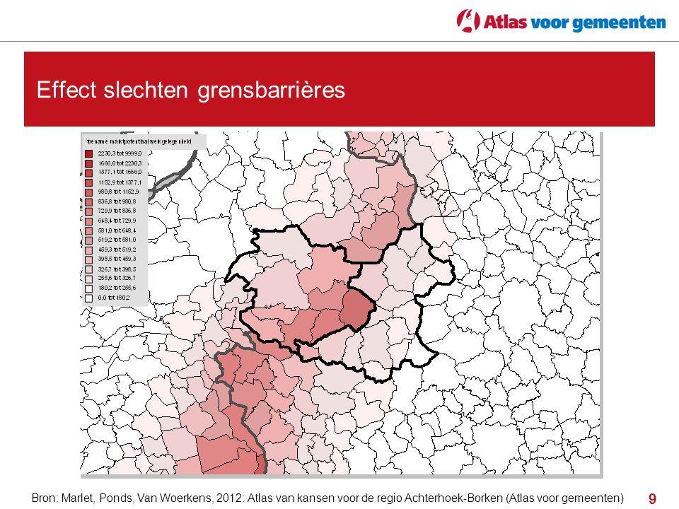 9 Effect slechten grensbarrières Bron: Marlet, Ponds, Van Woerkens, 2012: Atlas van kansen voor de regio Achterhoek-Borken (Atlas voor gemeenten)
