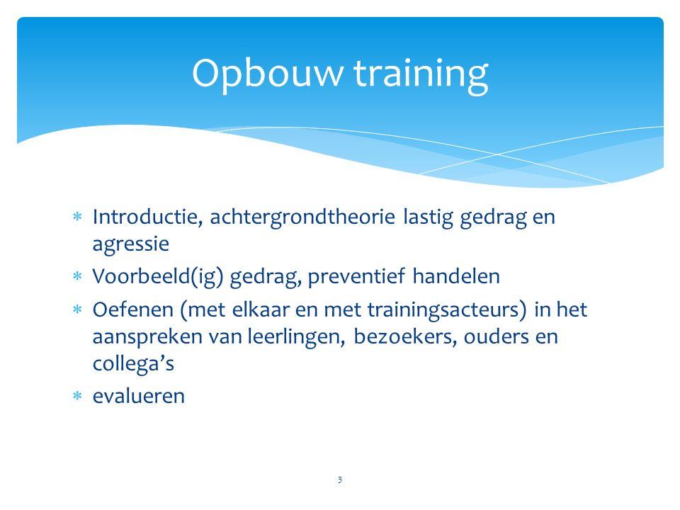 Opbouw training 3  Introductie, achtergrondtheorie lastig gedrag en agressie  Voorbeeld(ig) gedrag, preventief handelen  Oefenen (met elkaar en met