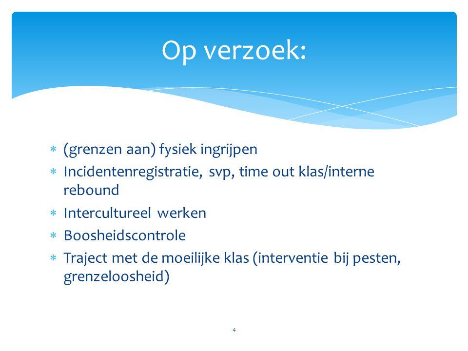  Aanbevelingen  Certificaten  Schriftelijke evaluatie Opbouw training (achteraf) 5