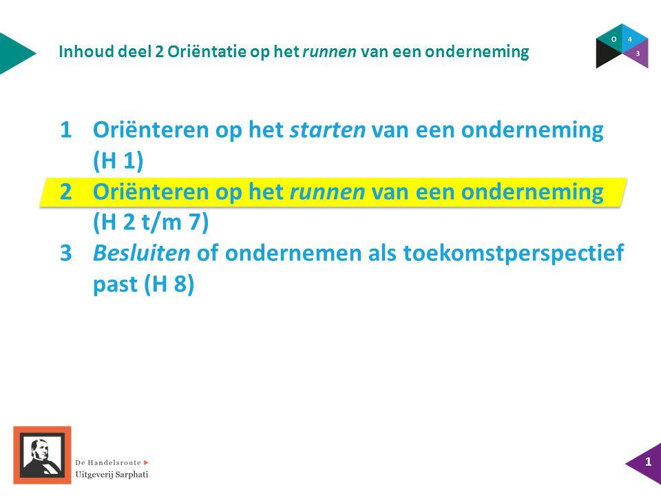 Inhoud deel 2 Oriëntatie op het runnen van een onderneming 1Oriënteren op het starten van een onderneming (H 1) 2Oriënteren op het runnen van een onderneming (H 2 t/m 7) 3Besluiten of ondernemen als toekomstperspectief past (H 8) 1