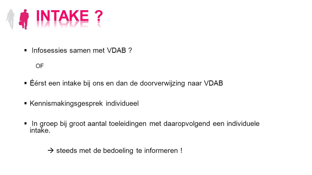  Infosessies samen met VDAB .