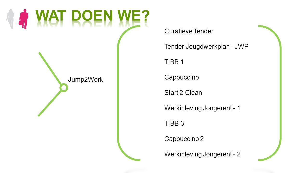 Jump2Work Curatieve Tender Tender Jeugdwerkplan - JWP TIBB 1 Cappuccino Start 2 Clean Werkinleving Jongeren! - 1 TIBB 3 Cappuccino 2 Werkinleving Jong