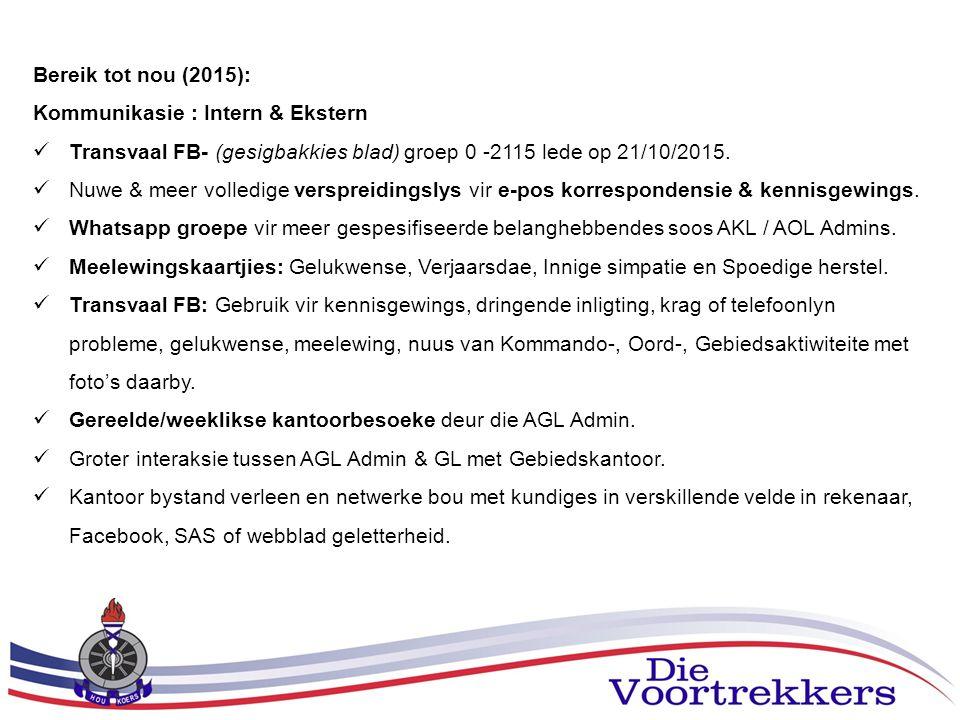 Bereik tot nou (2015): Kommunikasie : Intern & Ekstern Transvaal FB- (gesigbakkies blad) groep 0 -2115 lede op 21/10/2015. Nuwe & meer volledige versp