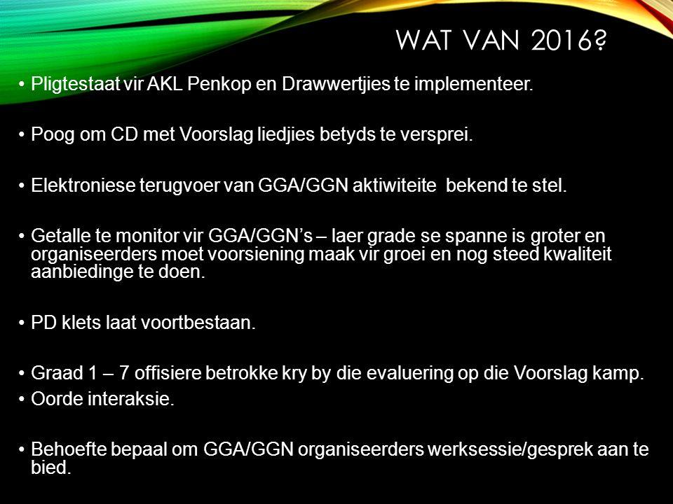 WAT VAN 2016? Pligtestaat vir AKL Penkop en Drawwertjies te implementeer. Poog om CD met Voorslag liedjies betyds te versprei. Elektroniese terugvoer