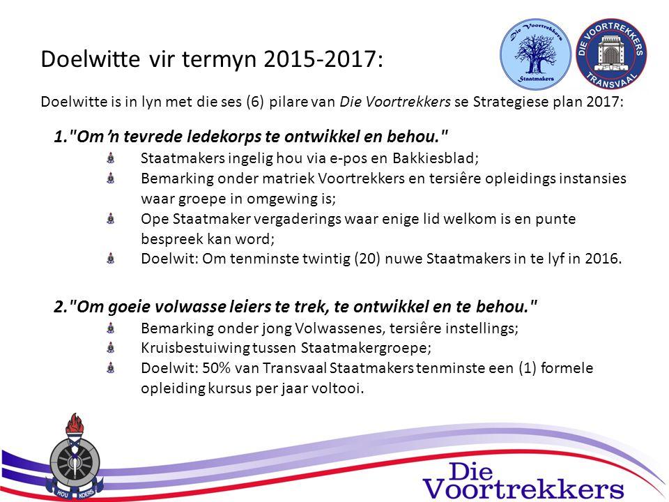 GB Vergadering - GSL Werner Beineke – 22 Aug 2015 Doelwitte is in lyn met die ses (6) pilare van Die Voortrekkers se Strategiese plan 2017: 1.