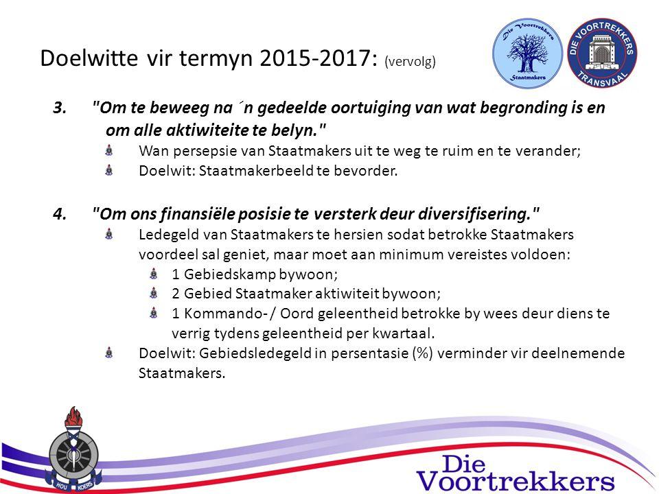 Doelwitte vir termyn 2015-2017: (vervolg) 3.