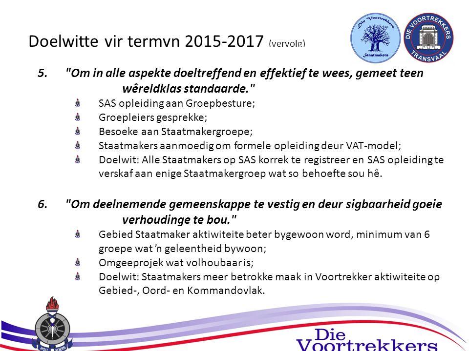 Doelwitte vir termyn 2015-2017 (vervolg) 5.