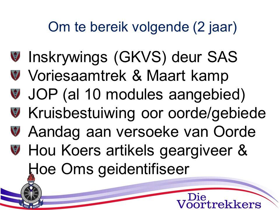 Om te bereik volgende (2 jaar) Inskrywings (GKVS) deur SAS Voriesaamtrek & Maart kamp JOP (al 10 modules aangebied) Kruisbestuiwing oor oorde/gebiede