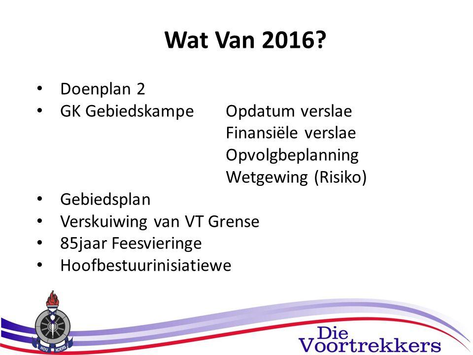 Wat Van 2016? Doenplan 2 GK GebiedskampeOpdatum verslae Finansiële verslae Opvolgbeplanning Wetgewing (Risiko) Gebiedsplan Verskuiwing van VT Grense 8