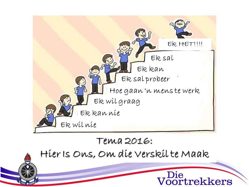 2 Ek wil nie Ek kan nie Ek wil graag Hoe gaan 'n mens te werk Ek sal probeer Ek kan Ek sal Ek HET!!!! Tema 2016: Hier Is Ons, Om die Verskil te Maak