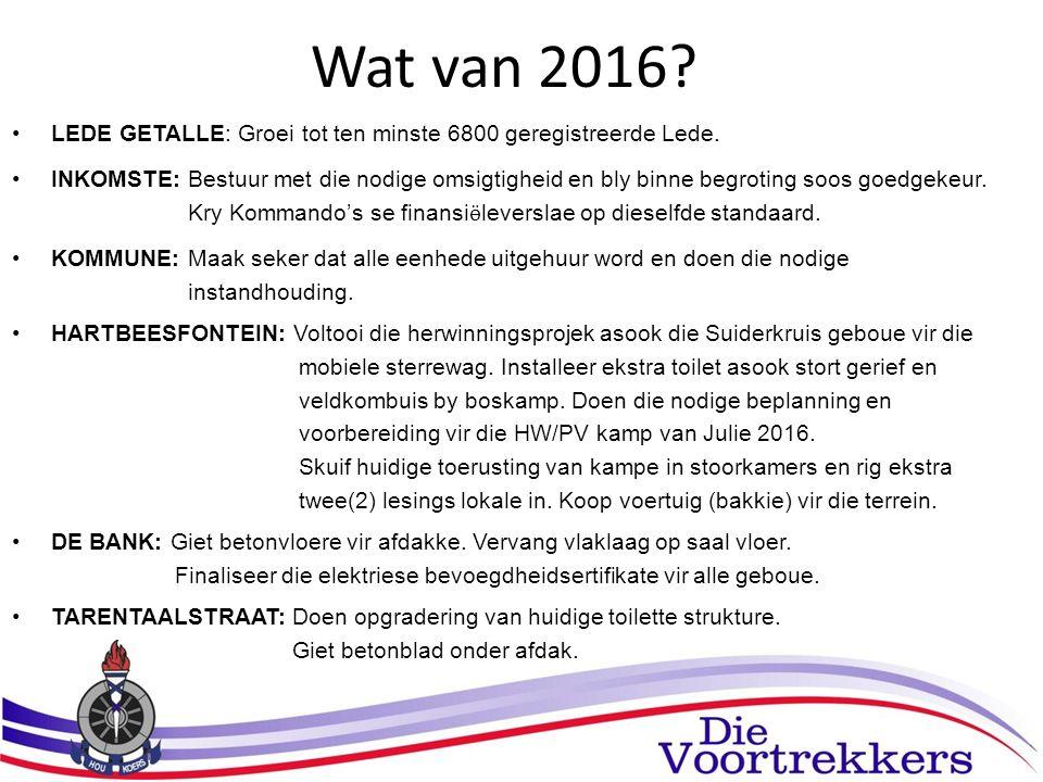 Wat van 2016? LEDE GETALLE: Groei tot ten minste 6800 geregistreerde Lede. INKOMSTE: Bestuur met die nodige omsigtigheid en bly binne begroting soos g