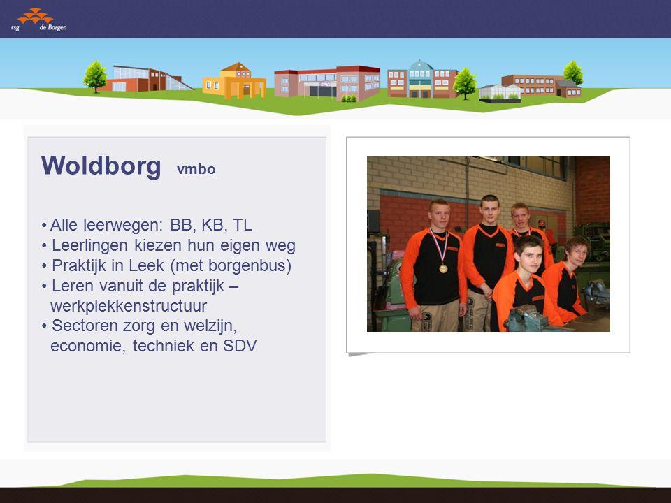 Woldborg vmbo Alle leerwegen: BB, KB, TL Leerlingen kiezen hun eigen weg Praktijk in Leek (met borgenbus) Leren vanuit de praktijk – werkplekkenstructuur Sectoren zorg en welzijn, economie, techniek en SDV
