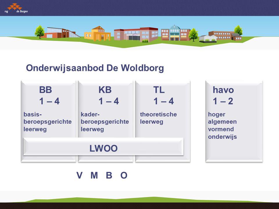 V M B O KB 1 – 4 TL 1 – 4 havo 1 – 2 BB 1 – 4 basis- beroepsgerichte leerweg kader- beroepsgerichte leerweg theoretische leerweg hoger algemeen vormend onderwijs Onderwijsaanbod De Woldborg LWOO