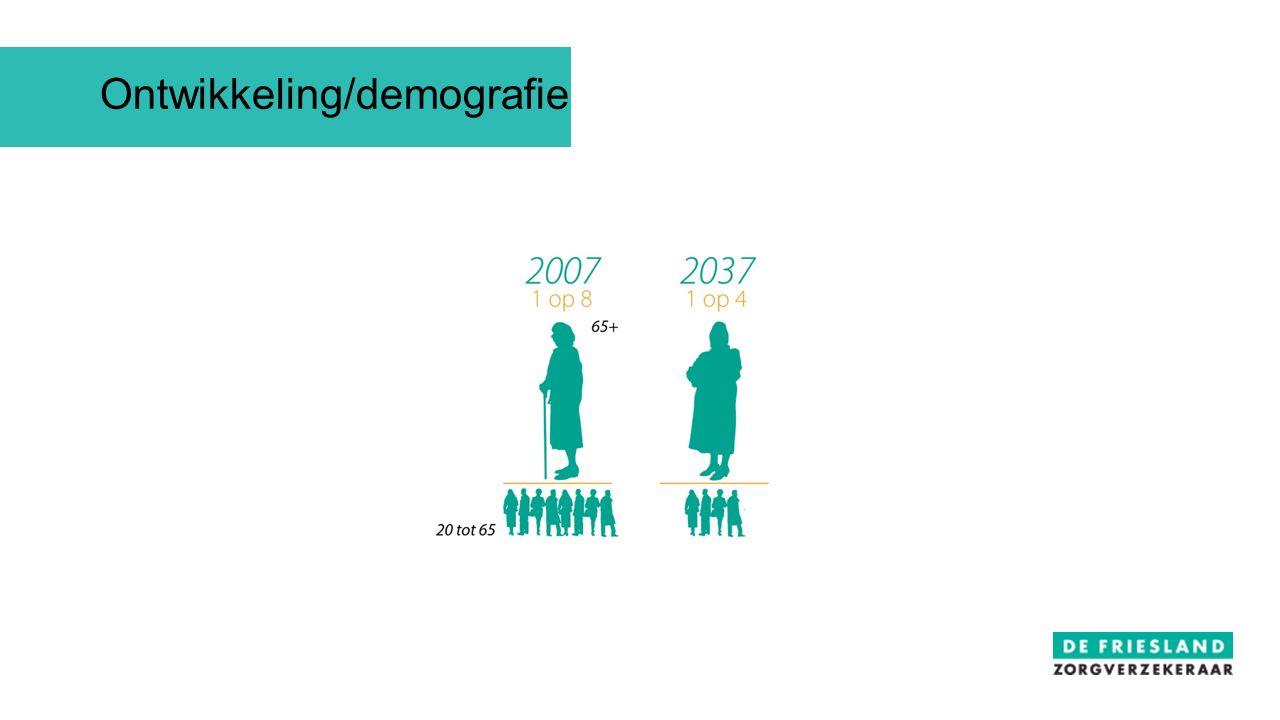 Ontwikkeling/demografie