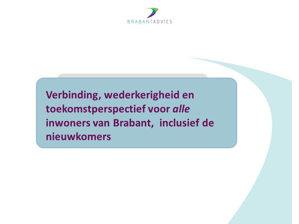 Verbinding, wederkerigheid en toekomstperspectief voor alle inwoners van Brabant, inclusief de nieuwkomers