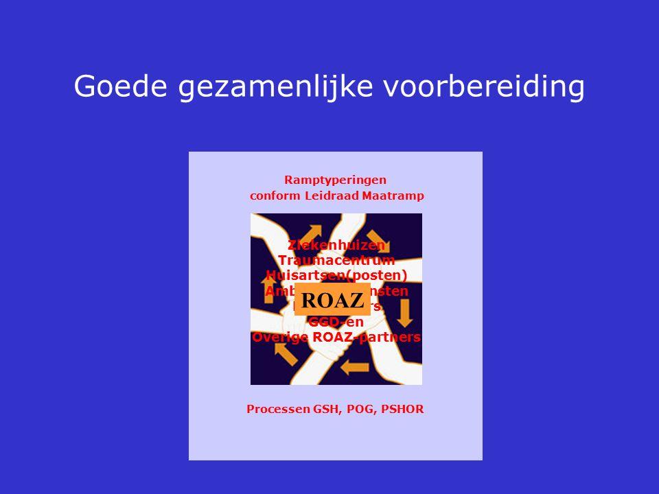 Goede gezamenlijke voorbereiding Ziekenhuizen Traumacentrum Huisartsen(posten) Ambulancediensten Meldkamers GGD-en Overige ROAZ-partners Ramptyperinge