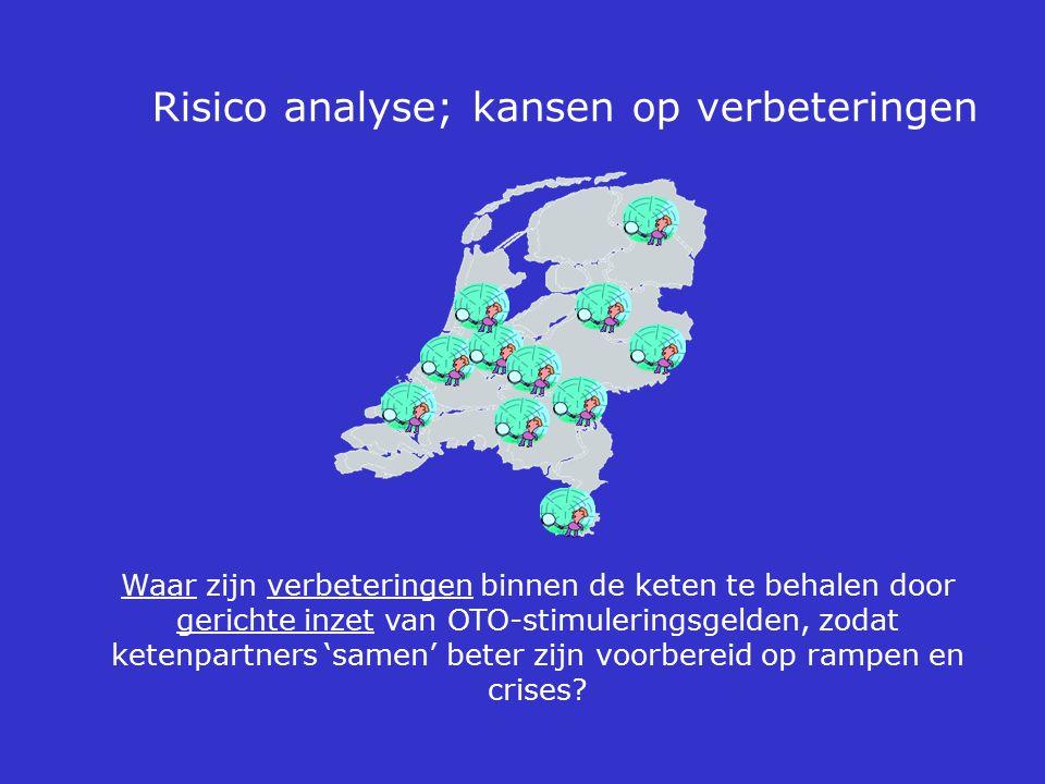 Risico analyse; kansen op verbeteringen Concurrentie tussen regio's past niet in landelijke aanpak Maximale kruisbestuiving Gebruik wat al bestaat Par