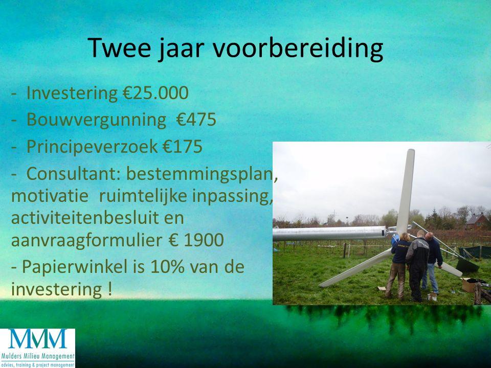 Twee jaar voorbereiding - Investering €25.000 - Bouwvergunning €475 - Principeverzoek €175 - Consultant: bestemmingsplan, motivatie ruimtelijke inpass