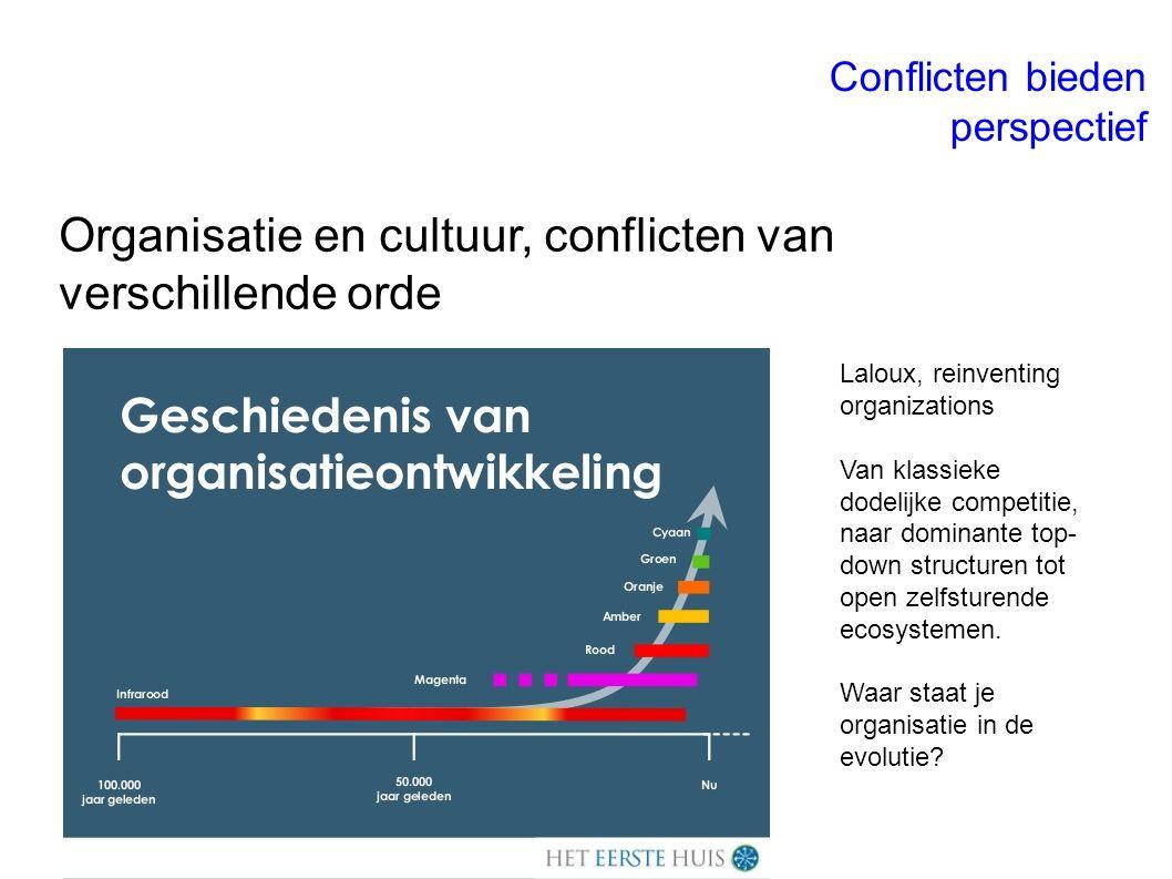 Organisatie en cultuur, conflicten van verschillende orde Conflicten bieden perspectief Laloux, reinventing organizations Van klassieke dodelijke competitie, naar dominante top- down structuren tot open zelfsturende ecosystemen.