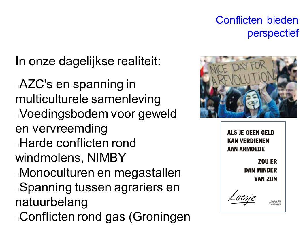In onze dagelijkse realiteit: AZC s en spanning in multiculturele samenleving Voedingsbodem voor geweld en vervreemding Harde conflicten rond windmolens, NIMBY Monoculturen en megastallen Spanning tussen agrariers en natuurbelang Conflicten rond gas (Groningen en Schaliegas) Conflicten bieden perspectief