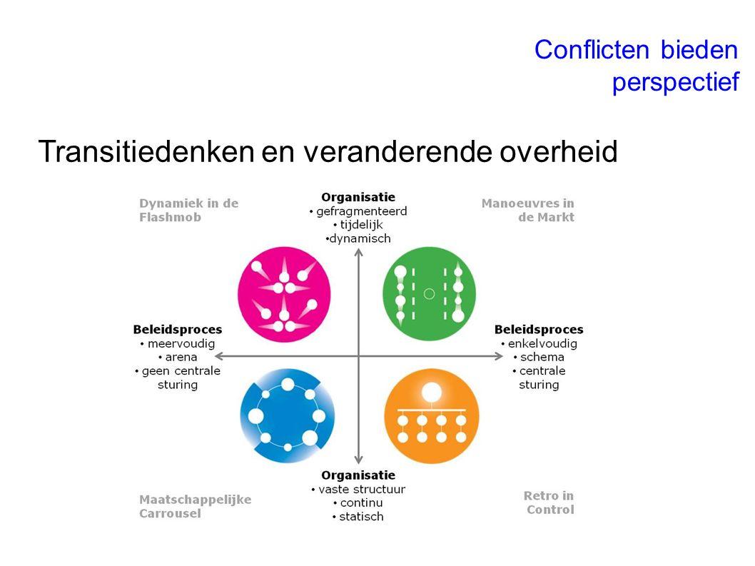 Transitiedenken en veranderende overheid Conflicten bieden perspectief