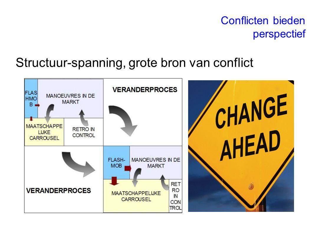 Structuur-spanning, grote bron van conflict Conflicten bieden perspectief