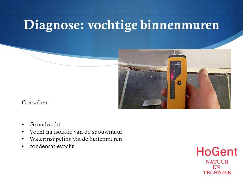 Diagnose: vochtige binnenmuren Oorzaken: Grondvocht Vocht na isolatie van de spouwmuur Waterinsijpeling via de buitenmuren condensatievocht