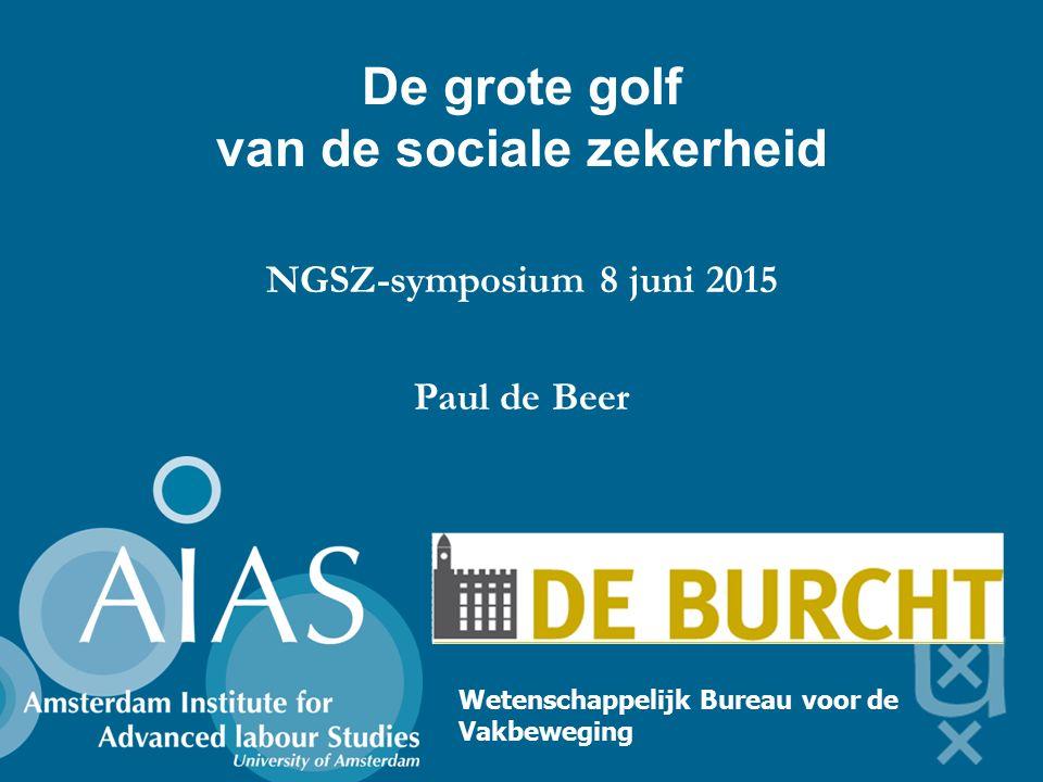 De grote golf van de sociale zekerheid NGSZ-symposium 8 juni 2015 Paul de Beer Wetenschappelijk Bureau voor de Vakbeweging