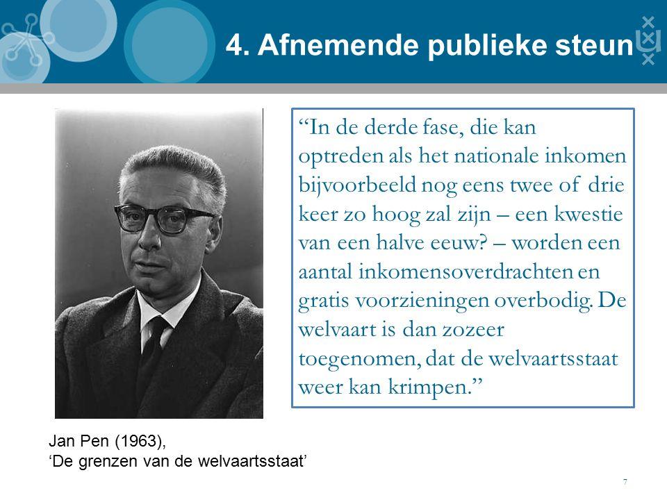 """4. Afnemende publieke steun 7 Jan Pen (1963), 'De grenzen van de welvaartsstaat' """"In de derde fase, die kan optreden als het nationale inkomen bijvoor"""
