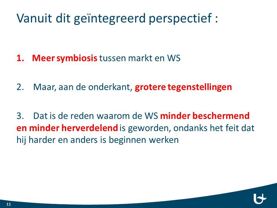 Vanuit dit geïntegreerd perspectief : 1.Meer symbiosis tussen markt en WS 2.