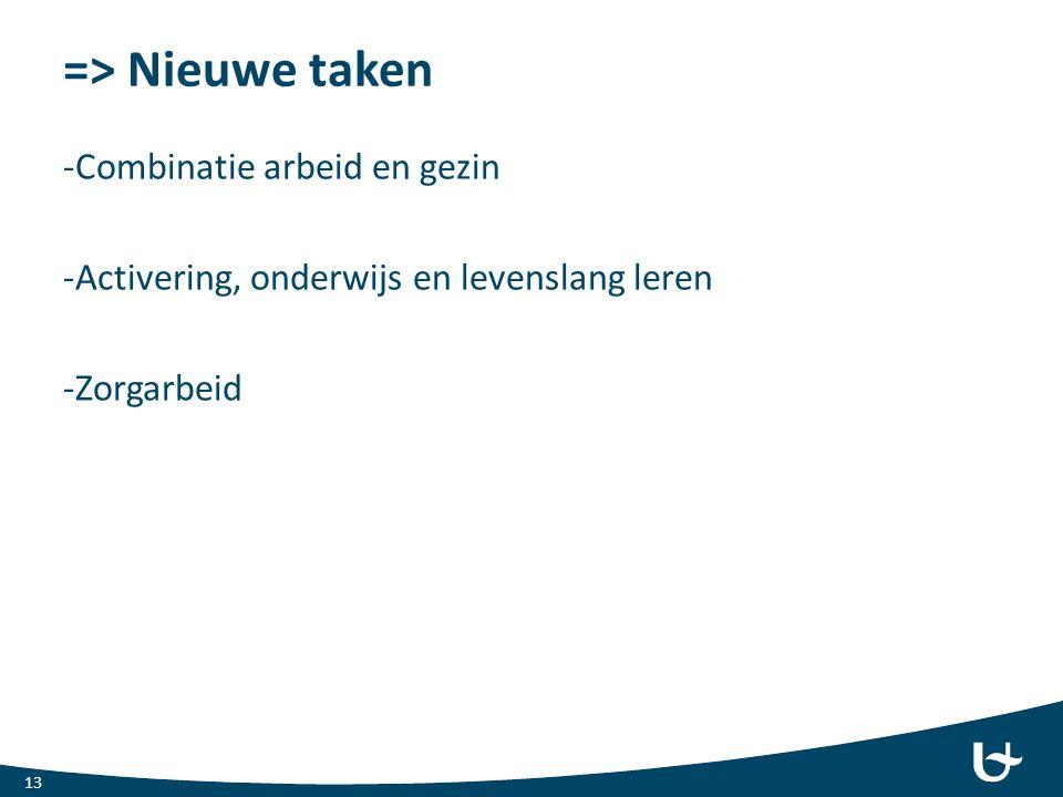 => Nieuwe taken -Combinatie arbeid en gezin -Activering, onderwijs en levenslang leren -Zorgarbeid 13