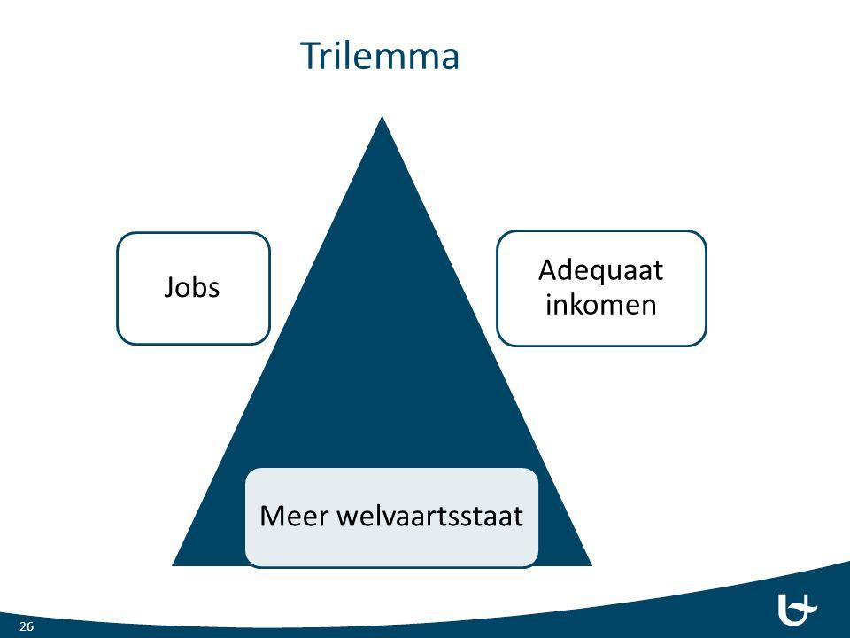 Trilemma 26 Jobs Adequaat inkomen Meer welvaartsstaat